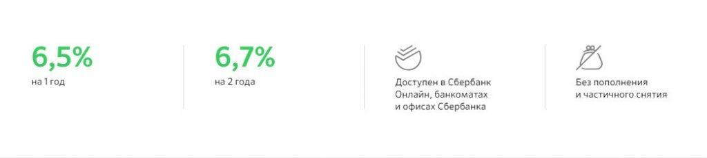 Параметры вклада Онлайк Сбербанка