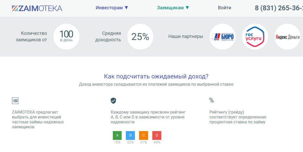 Вложить тысячу рублей в Займотеку