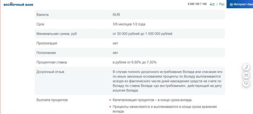 Восточный банк условия по вкладу Рождественский
