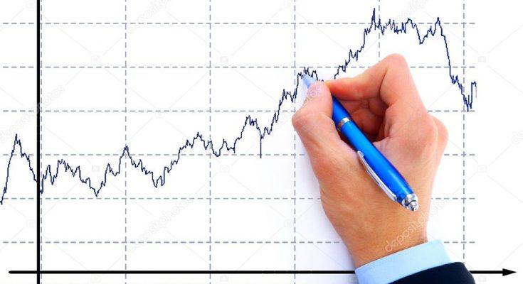 Что такое волатильность акции и как ее рассчитать
