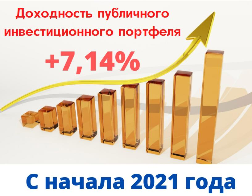 Дивиденды Русагро в 2020 году: rice is king!