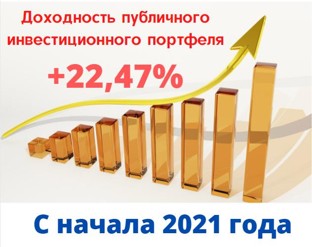 Дивиденды Полиметалла в 2020 году: нужно больше золота, милорд!