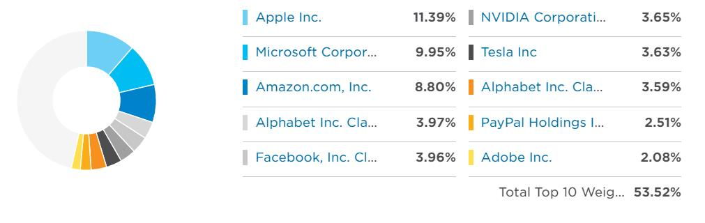 Что такое капитализация компании