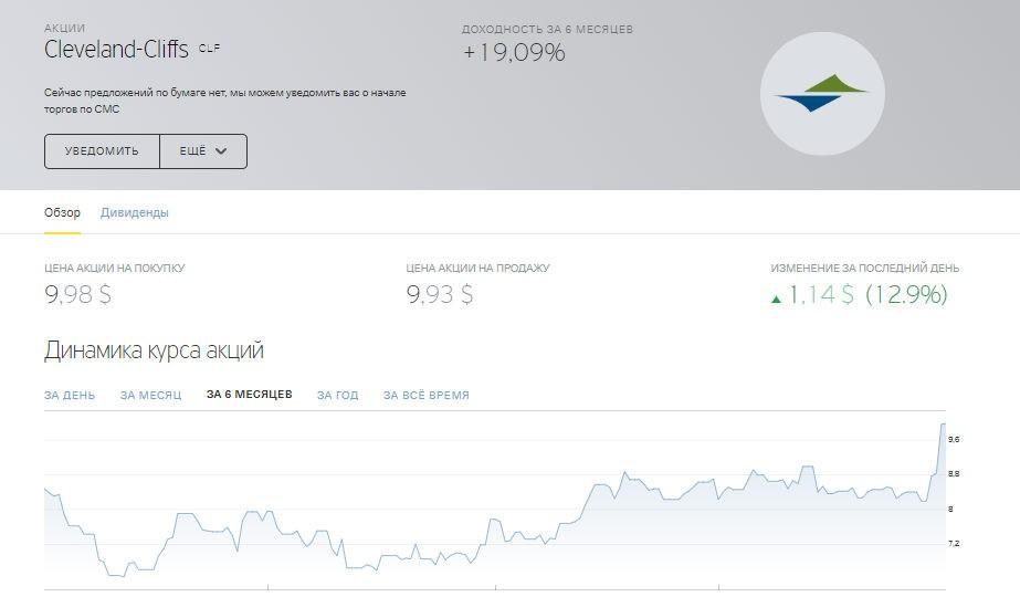 Покупка акций Тинькофф брокер