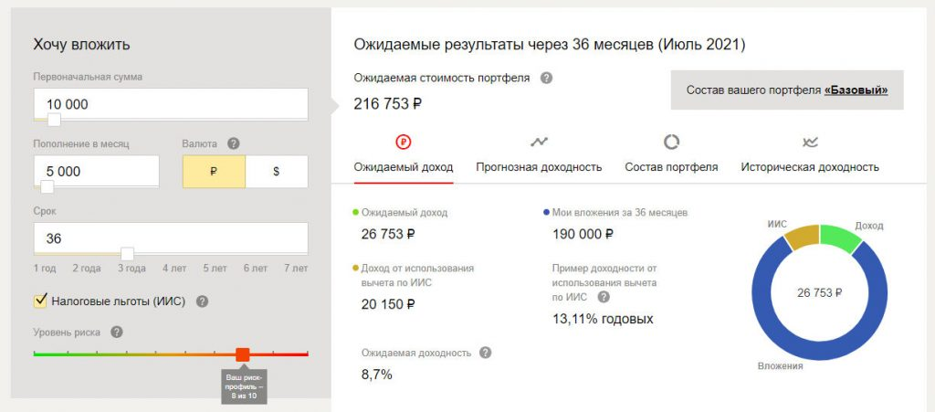 Портфель Яндекс.Yammy