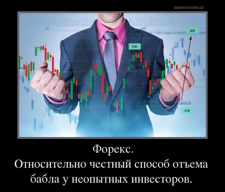 Инвестиции форекс