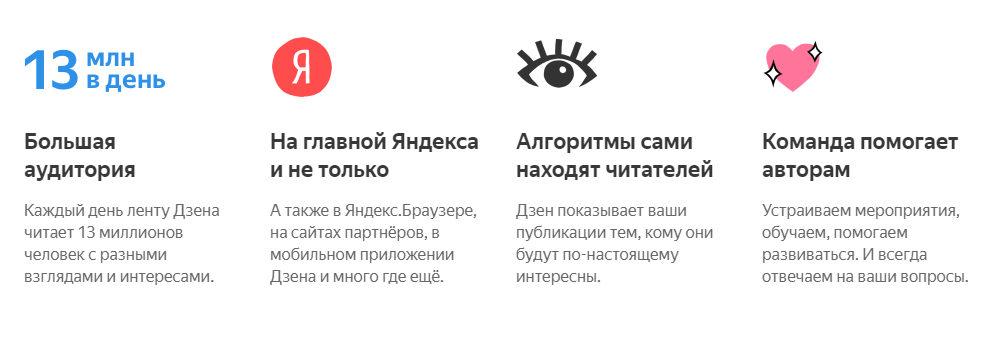 Яндекс Дзен особенности