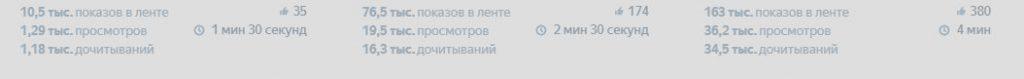 Яндекс,Дзен