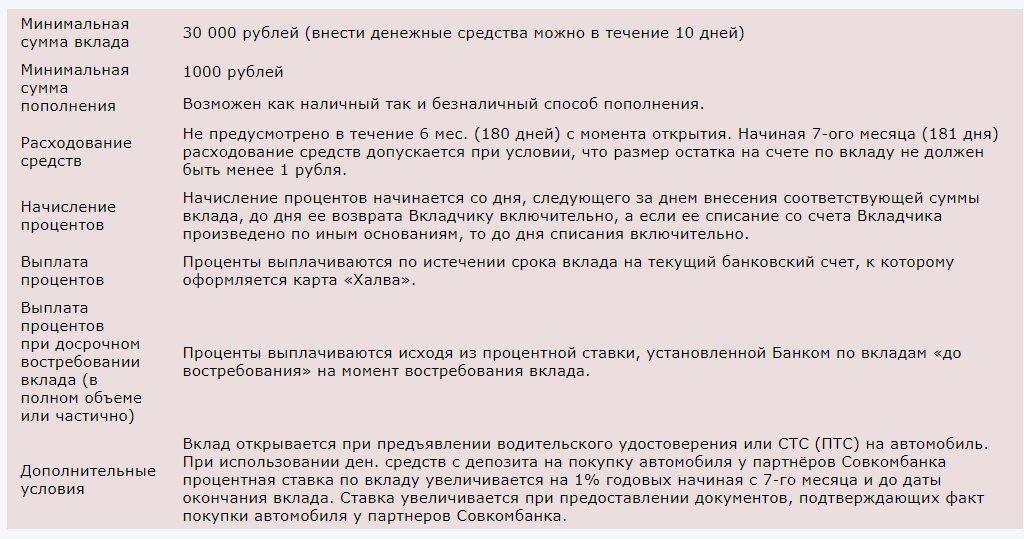 Условия вклада Автомобильный от Совкомбанка