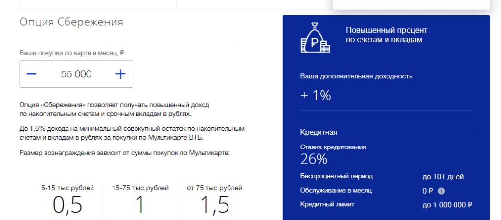 Опция Сбережения Мультикарта ВТБ