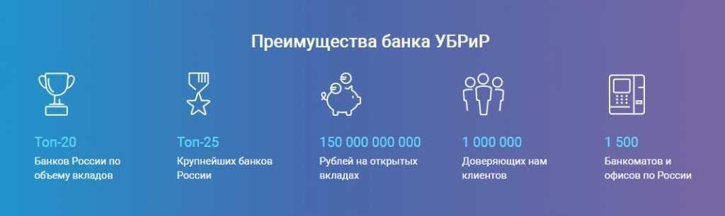 Преимущества вкладов в УБРиР
