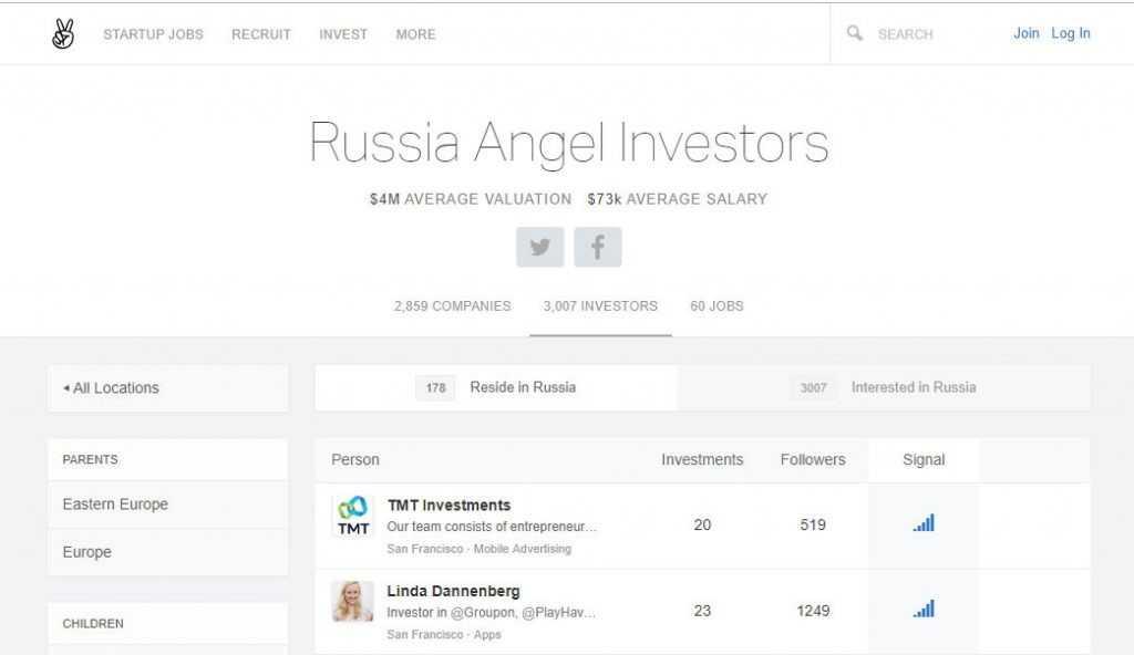 AngelList Биржа стартапов
