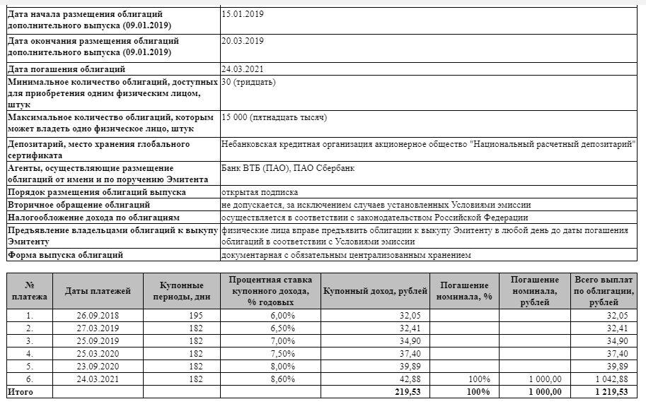 Изображение - Куда инвестировать 10 миллионов рублей parametry-ofz-n-tretij-vypusk