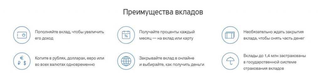 Плюсы вклада в Тинькофф банке