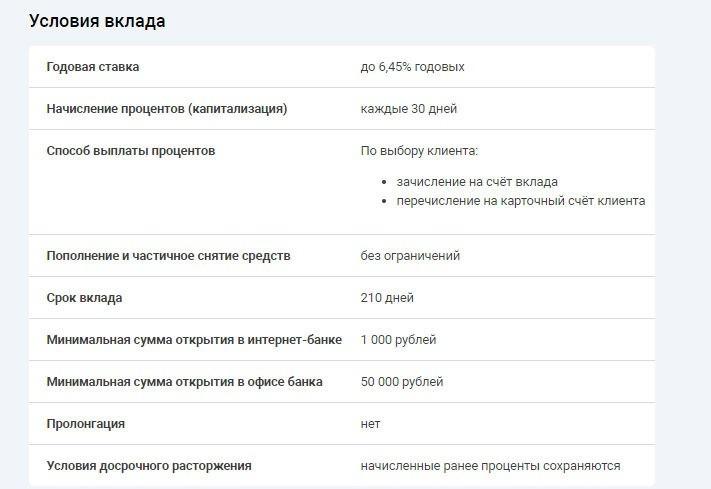 Условия вклада УБРиР Мобильный вклад