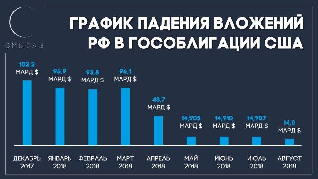 investicii-rf-v-trezheris-1024x576.jpg